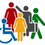 Asociación de discapacidad